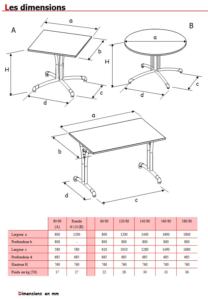 Table ZAMA